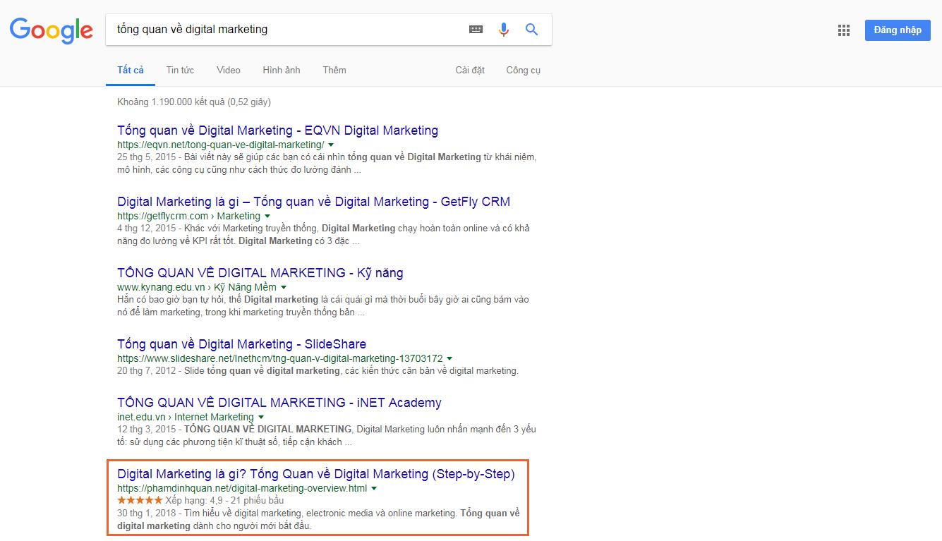 Tổng quan về digital marketing cho người mới bắt đầu - TOP 6