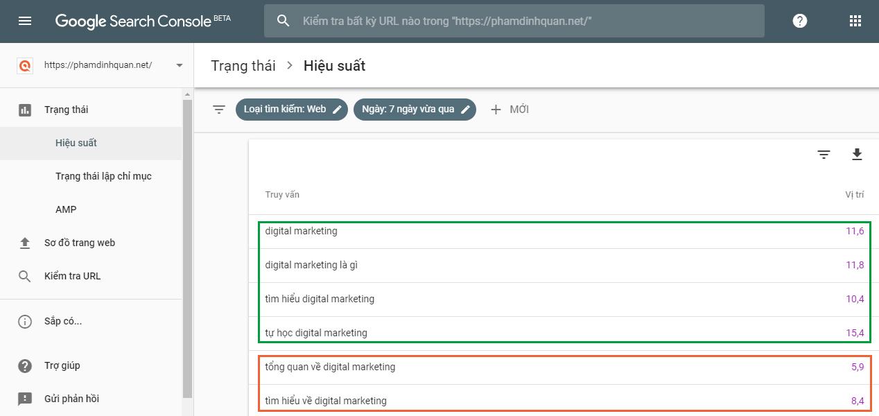 Từ khóa Tổng Quan Về Digital Marketing và Tìm Hiểu Về Digital Marketing được đưa vào TOP 10 Google