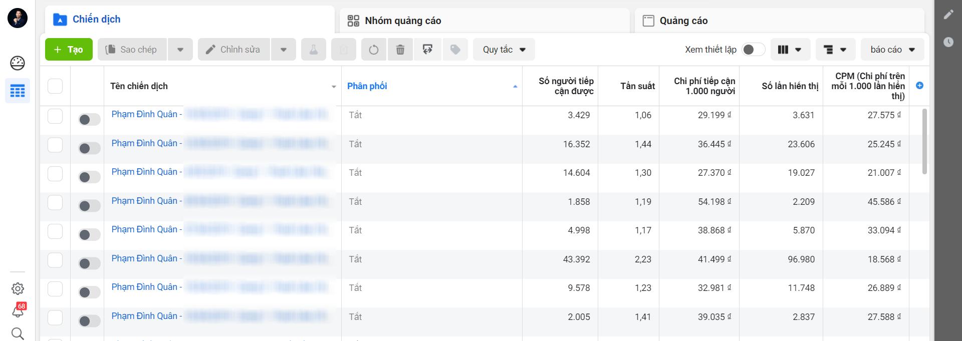 Dữ liệu Facebook Ads trong Trình quản lý quảng cáo